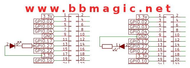 RPI BBMagic LED podłączenie