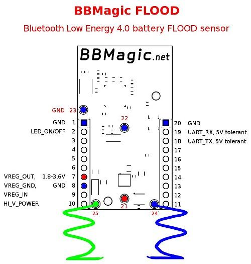 BBMagic FLOOD pinout
