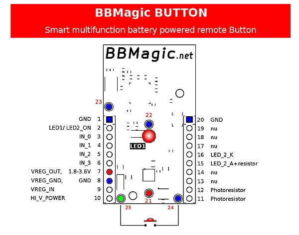 BBMagic BUTTON pinout