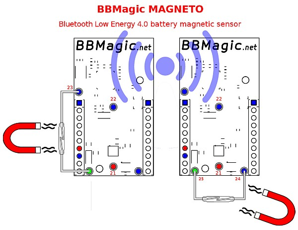 BBMagic MAGNETO reed swtiches