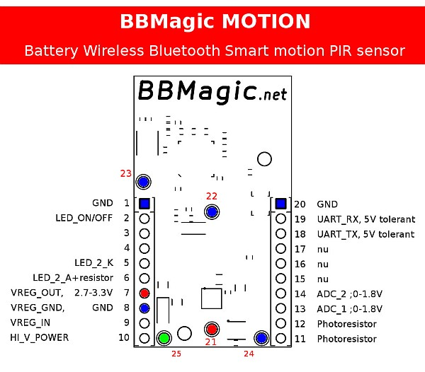 BBMagic MOTION pinout