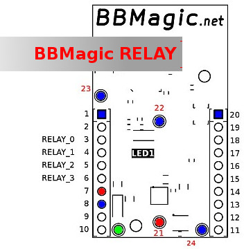 BBMagic RELAY relays pins