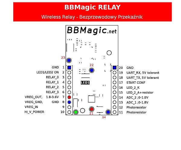 BBMagic RELAY pinout