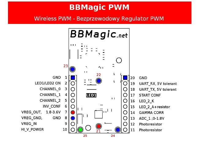BBMagic PWM pinout
