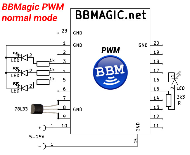 BBMagic PWM normal PWM