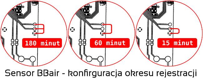 BBair konfiguracja okresu pomiaru