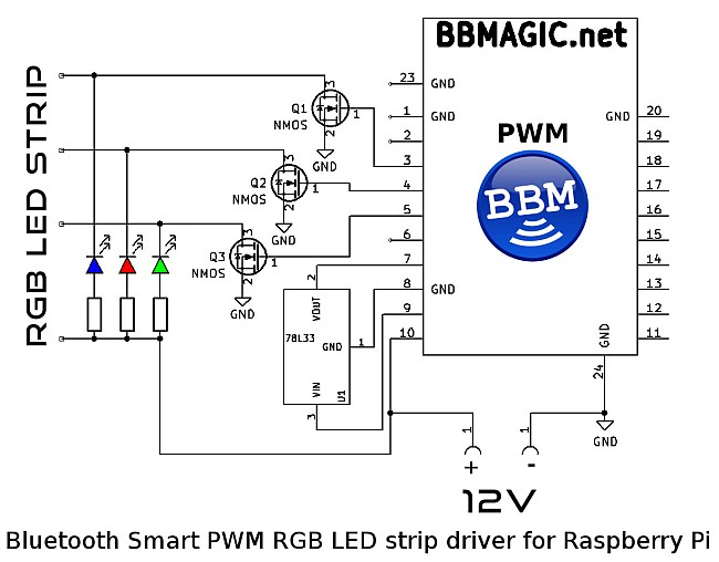 BBMagic PWM RGB LED driver