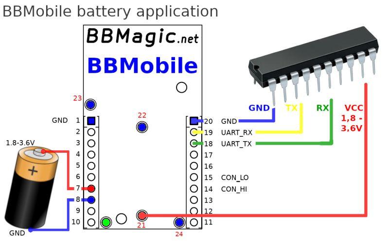 BBMobile zasilany z baterii