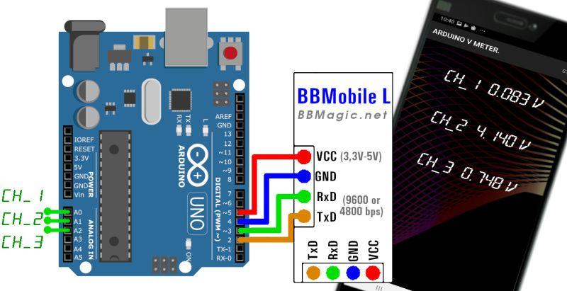 BBMagic Arduino Volt Meter App